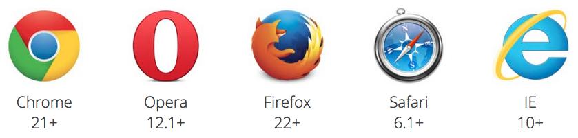 Browser Support: Chrome 21+, Opera 12.1+, Firefox 22+, Safari 6.1+, IE 10+